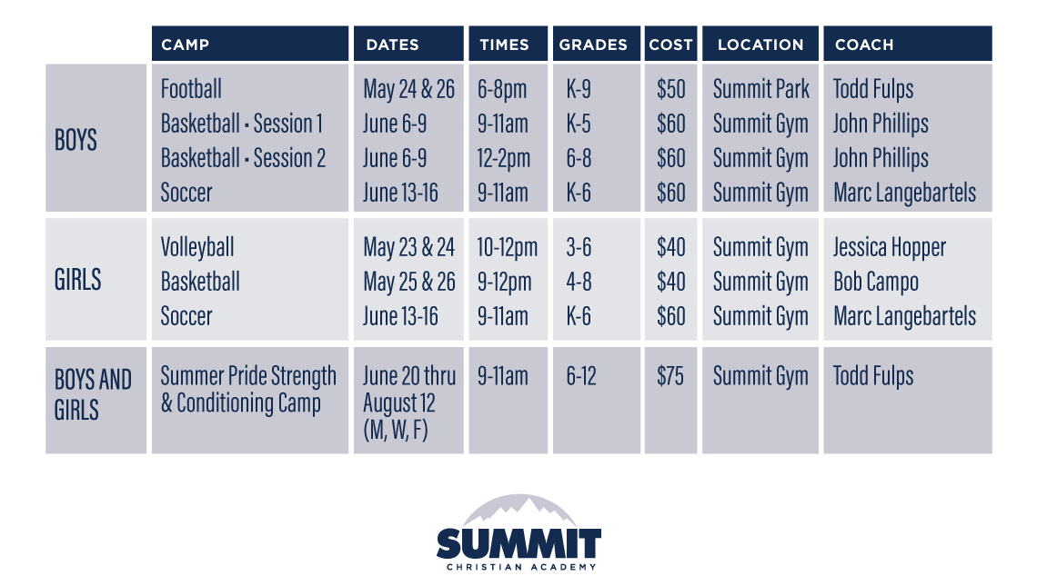 summit-sports-camps-2