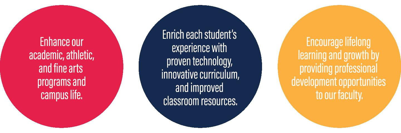 enhance-enrich